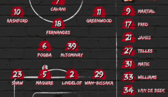 Compositions : Manchester United - Everton