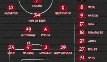 Compositions : Manchester United - Liverpool