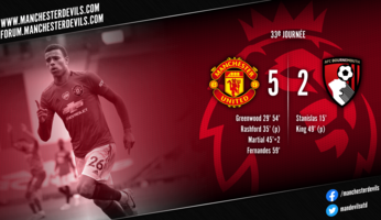 Report : Manchester United 5-2 Bournemouth