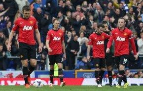 Report : Everton 2 United 0