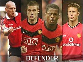 Meilleurs défenseurs