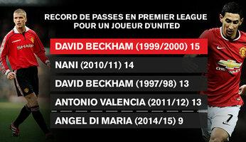 Beckham Ier, le roi de la passe