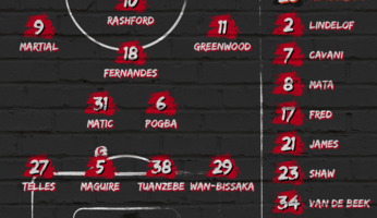 Compositions : Manchester United - Sheffield United