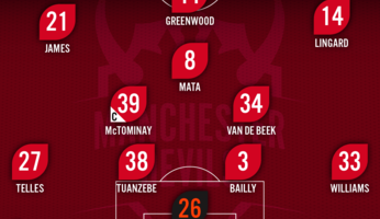 Compos : Manchester United - Watford