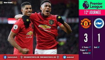 Manchester United 3 Brighton 1 : United se fait du bien