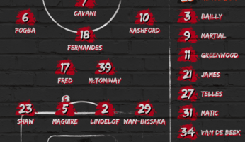 Compositions : Arsenal - Manchester United