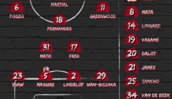 Compositions : Southampton FC - Manchester United
