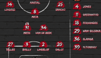 Compositions : Manchester United - West Ham United