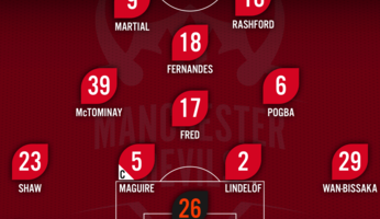 Compos : Manchester United - Manchester City