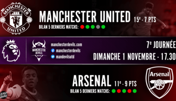 Preview : Manchester United - Arsenal