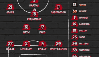 Compositions : Manchester United - Real Sociedad
