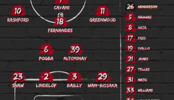 Compositions : Villarreal - Manchester United