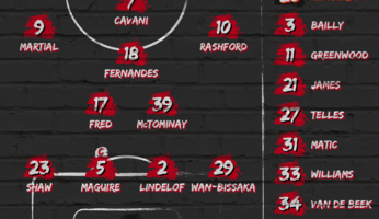 Compositions : West Bromwich Albion - Manchester United