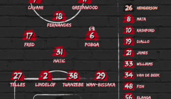 Compositions : Manchester United - CF Grenade