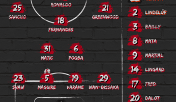 Compositions : Manchester United - Newcastle United
