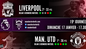 Preview : Liverpool - Manchester United