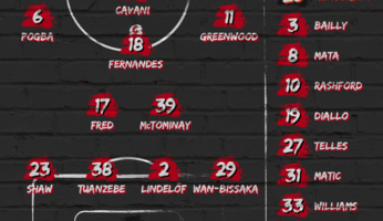 Compositions : Manchester United - Fulham