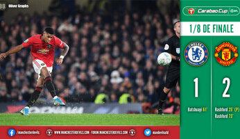 Chelsea 1 Manchester United 2 : United en maîtrise