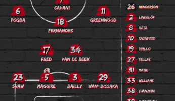 Compositions : AS Roma - Manchester United