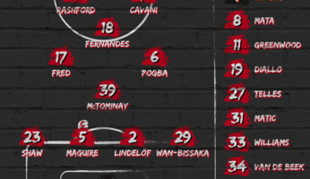 Compositions : Tottenham Hotspur - Manchester United