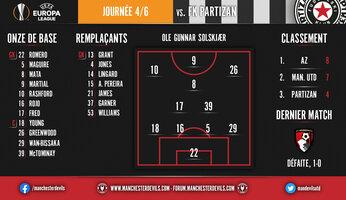 LIVE TEXTE : Manchester United - Partizan Belgrade