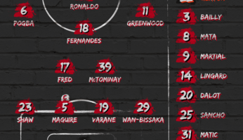 Compositions : West Ham United - Manchester United
