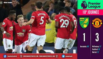 Norwich 1 Manchester United 3 : United repart de l'avant