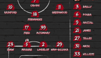 Compositions : Manchester United - Southampton