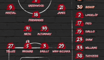 Compositions : Manchester United - AC Milan