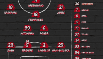 Compositions : CF Grenade - Manchester United