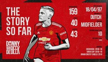 OFFICIEL : Van de Beek à Manchester United