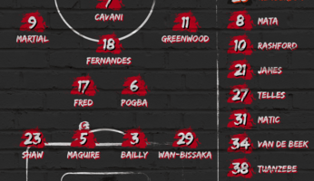 Compositions : Fulham - Manchester United