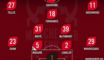 Compos : RB Leipzig - Manchester United