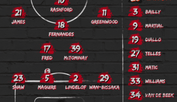 Compositions : Chelsea FC - Manchester United