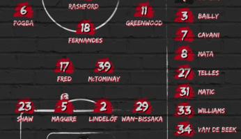 Compositions : Aston Villa - Manchester United