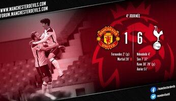 Manchester United 1-6 Tottenham : jeu, set et match pour les Spurs