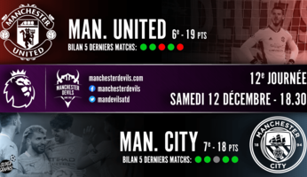 Preview : Manchester United - Manchester City