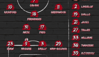 Compositions : Crystal Palace - Manchester United